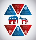 USA political parties infograhic
