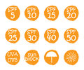UV skin protection concept
