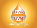 Uva , uvb protection logo