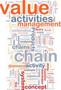 Value chain word cloud Royalty Free Stock Photo
