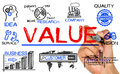 Value concept Royalty Free Stock Photo
