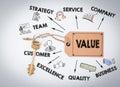 stock image of  Value Concept. Key on white background