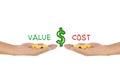 Value vs cost comparison Royalty Free Stock Photo