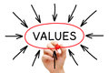 Values Arrows Concept Royalty Free Stock Photo