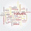 Hodnoty bublina so slovami