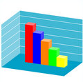 Vector 3d barchart Royalty Free Stock Photos