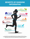 Vector Benefits Of Running Infographic Featuring Eight Icons And Text Areas Corresponding To Body Parts On A Woman Running