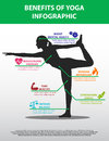 Vector Benefits Of Yoga Infographic Featuring Six Icons And Text Areas Corresponding To Body Parts On A Woman In Standing Bow Pose