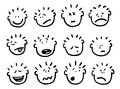 Vector cartoon faces and emotions emotion set Royalty Free Stock Photography