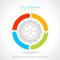 Vector cycle diagram