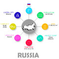 Vector easy infographic state russia