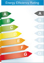 Vector energy efficiency rating scale Royalty Free Stock Image