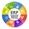 Vector erp system on white background Stock Image