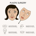 Vector Facial plastic surgery Royalty Free Stock Photo