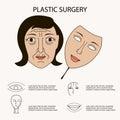 Vector Facial plastic surgery Royalty Free Stock Photo