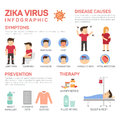 Vector flat illustration of zika virus infographics. Prevention of desease causes like mosquito bite, fetal infection Royalty Free Stock Photo