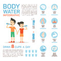 Vector flat style of body water infographic concept. Concept of drinking water, healthy lifestyle. Bottle brain body