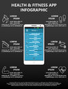 Vector Health And Fitness Smart Phone Application Infographic Featuring Six Trackers