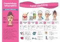 Vector Illustrated set with cosmetology facial lipofilling