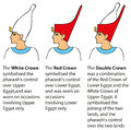 Vector illustration crown worn by pharaohs different periods ki colored schematic in the style of egyptian fresco painting of Royalty Free Stock Image