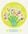 Vector Illustration Of Detox D...