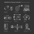 Vector illustration of future medicine trends Royalty Free Stock Photo