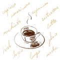 Vector illustration hand drawn coffee cup with hot black coffee and saucer, decorated with handwritten coffee types