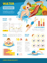 Vector illustration of infographics about water games Royalty Free Stock Photo