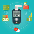 Vector illustration of pos payment payment technology modern Royalty Free Stock Photos