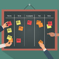 Vector illustration of scrum agile board with flat hand and stickers. Royalty Free Stock Photo