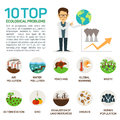 Vector illustration of top 10 ecological problems.