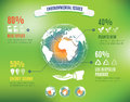 Vector : Infographic of environmental issues with global world m Royalty Free Stock Photo