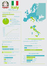 Vector infographic italy demographic geographical economic data Stock Photo