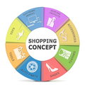 Vector labels of shopping concept on white background Royalty Free Stock Images