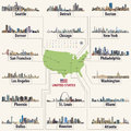 Vector map of United States of America with largest cities` skylines