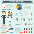 Vector medical infographics set