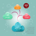 Vector mindmap concept template for your content Royalty Free Stock Photos