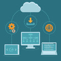 Vector saas concept in flat style software as a service business model cloud computing Royalty Free Stock Images