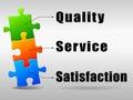 Vector satisfaction marketing concept