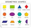 Vector. A set of geometric shapes. Suitable for educational posters for schools, books, home, educational centers or other. Square Royalty Free Stock Photo