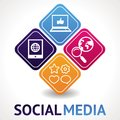 Vector social media concept Royalty Free Stock Photos