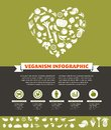 Vegetarian and vegan healthy organic infographic veganism icon set flat design concept Stock Image