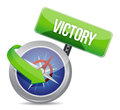 Victory Glossy Compass Stock Photos
