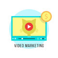 Video marketing and income from popular content