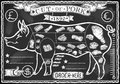 Vintage blackboard cut of pork detailed illustration a illustration in eps with color space in rgb Royalty Free Stock Photo