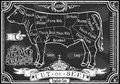 Vintage blackboard of english cut of beef detailed illustration a illustration in eps with color space in rgb Royalty Free Stock Photography