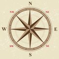 Vintage compass icon in retro style Royalty Free Stock Images