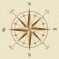 Vintage compass icon in retro style Stock Photo