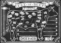 Vintage graphic blackboard for butcher shop detailed illustration of a illustration in eps with color space in rgb Stock Photos