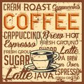 Vintage Old Retro Coffee Sign signage